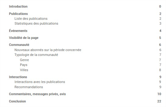 community-manager-facebook-grenoble-indépendant-freelance