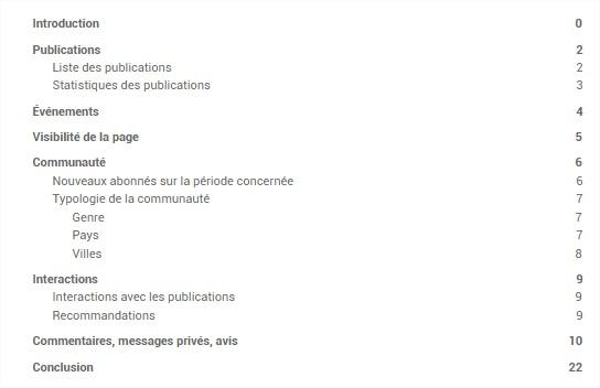 community-manager-facebook-grenoble-indépendant-freelance
